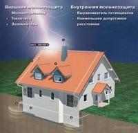 монтаж молниеприемника г.Орёл
